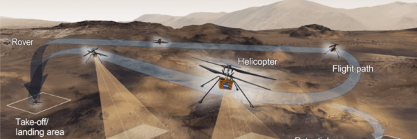 NASA Prepares for Next Step in Mars Ingenuity Helicopter Flight Demonstration